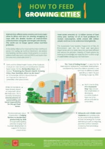 gain-urban-nutrition